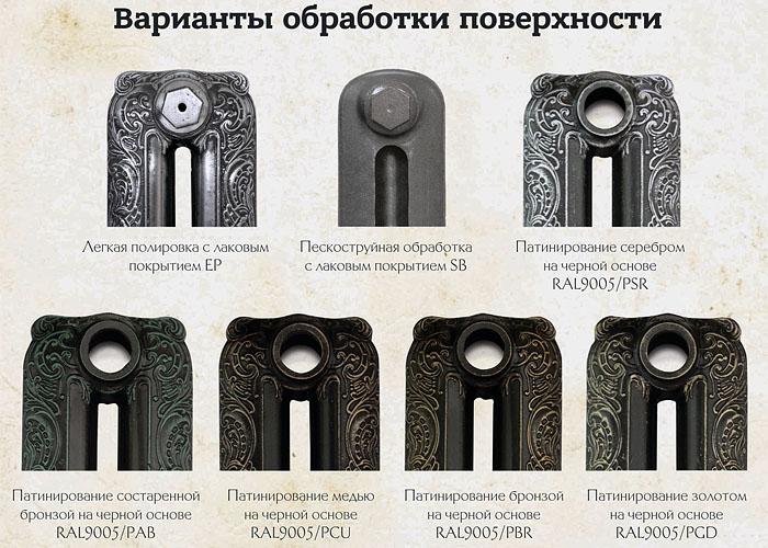 Чугунные ретро Радиаторы под старину exemet варианты окраски и обработки поверхности фото